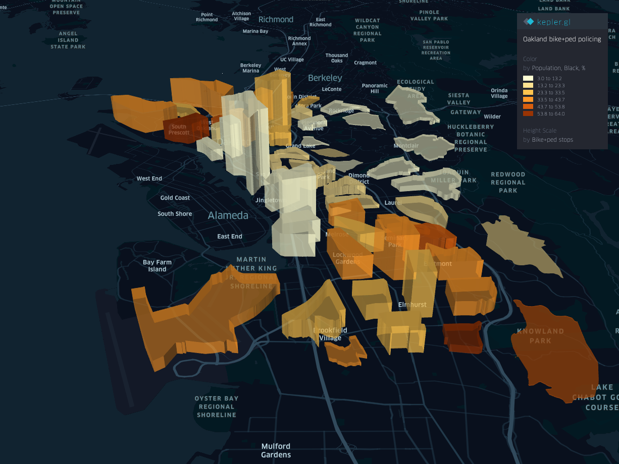 3-D map of Oakland police beats with colors showing percentage of Black stops of bikes and pedestrians in each beat, with height showing the number of stops in the beat. Highest bars are in Fruitvale, most black in West and East Oakland