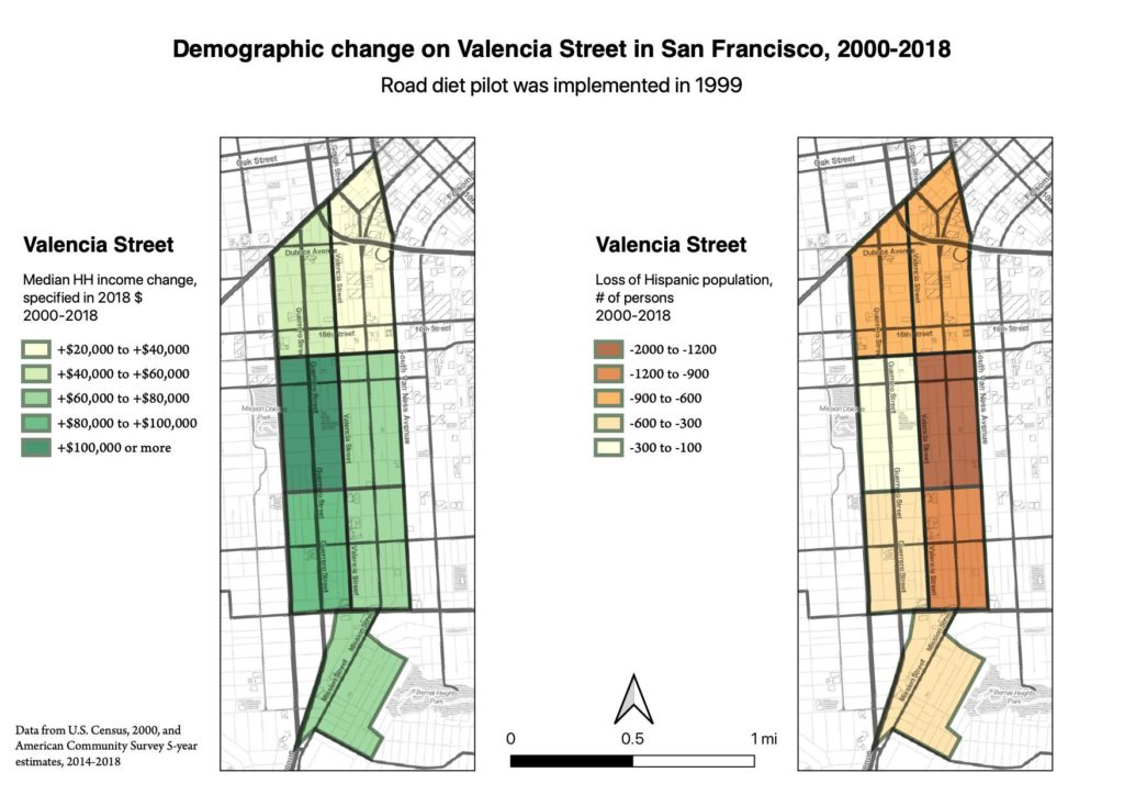 Two maps of Valencia Street in San Francisco, showing a large increase in median household income from 2000-2018, and a sizable decrease in Hispanic population.