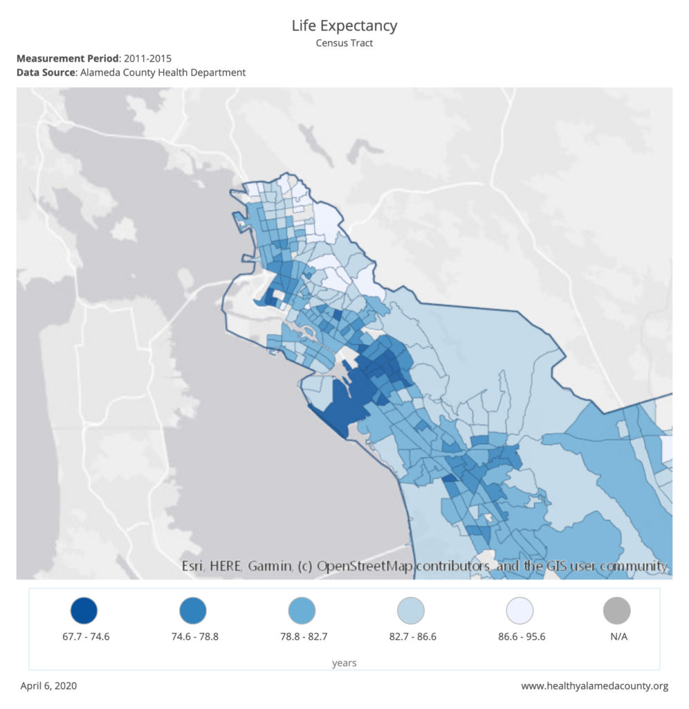 Image displaying life expectancy by census tract in northern Alameda County. Life expectancy is much higher (as high as 95.6 years) in the hills than in the areas near the bay (as low as 67.7 years)
