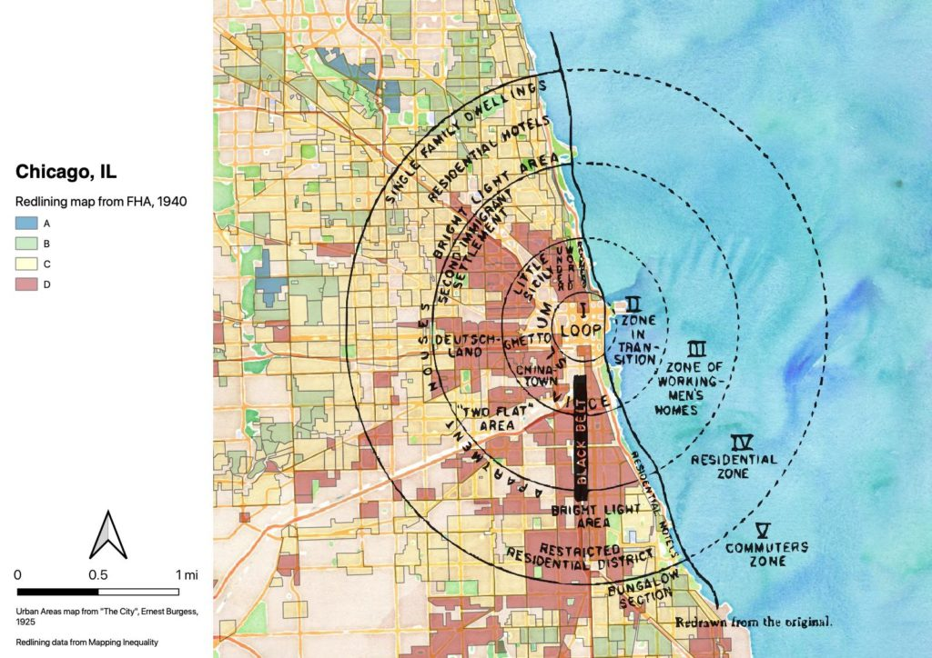 Map of Chicago, showing Burgess' concentric-circle zone model on top of the FHA redlining map for Chicago. Nearly all of zone 2 (zone in transition) and zone 3 (zone of workingmen's homes) were redlined. Zone 4 (residential zone) is mostly yellow, and zone 5 (commuters zone) is mostly green and blue.