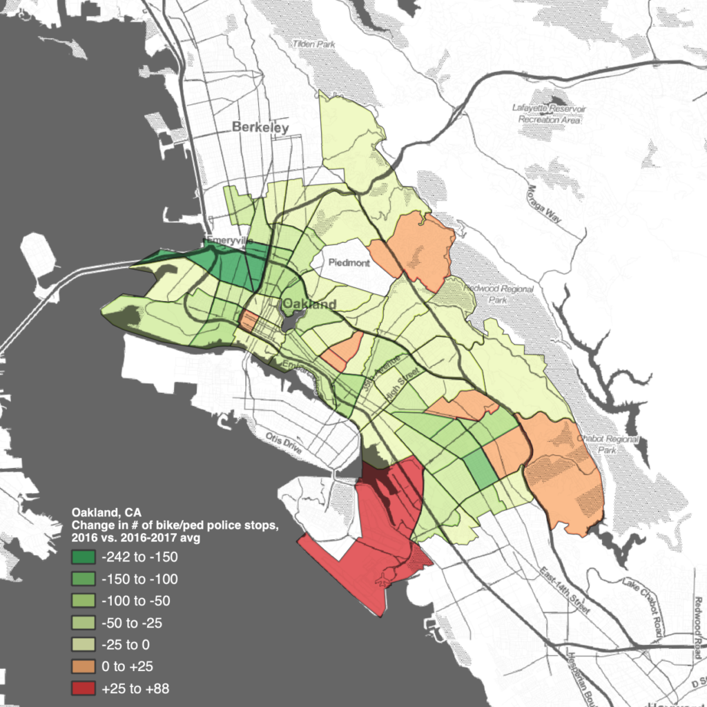 Map of Oakland police beats showing the change in number of discretionary police stops in 2019, relative to the 2016-2017 baseline. Most of the city is pale green (small reduction), two police beats in North Oakland are deep green (large reduction), and in East Oakland, a few police beats with moderate reductions are surrounded by a few with moderate to substantial increases (red)